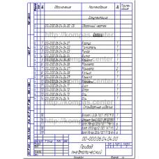 00-000.06.04.04.00 - Привод пневматический спецификация
