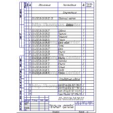 00-000.06.08.08.00 - Механизм храповой спецификация