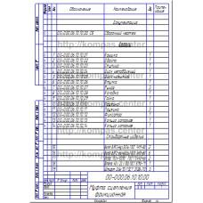 00-000.06.10.10.00 - Муфта сцепления фрикционная спецификация