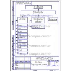 МЧ00.60.00.00 - Вентиль Структурная схема